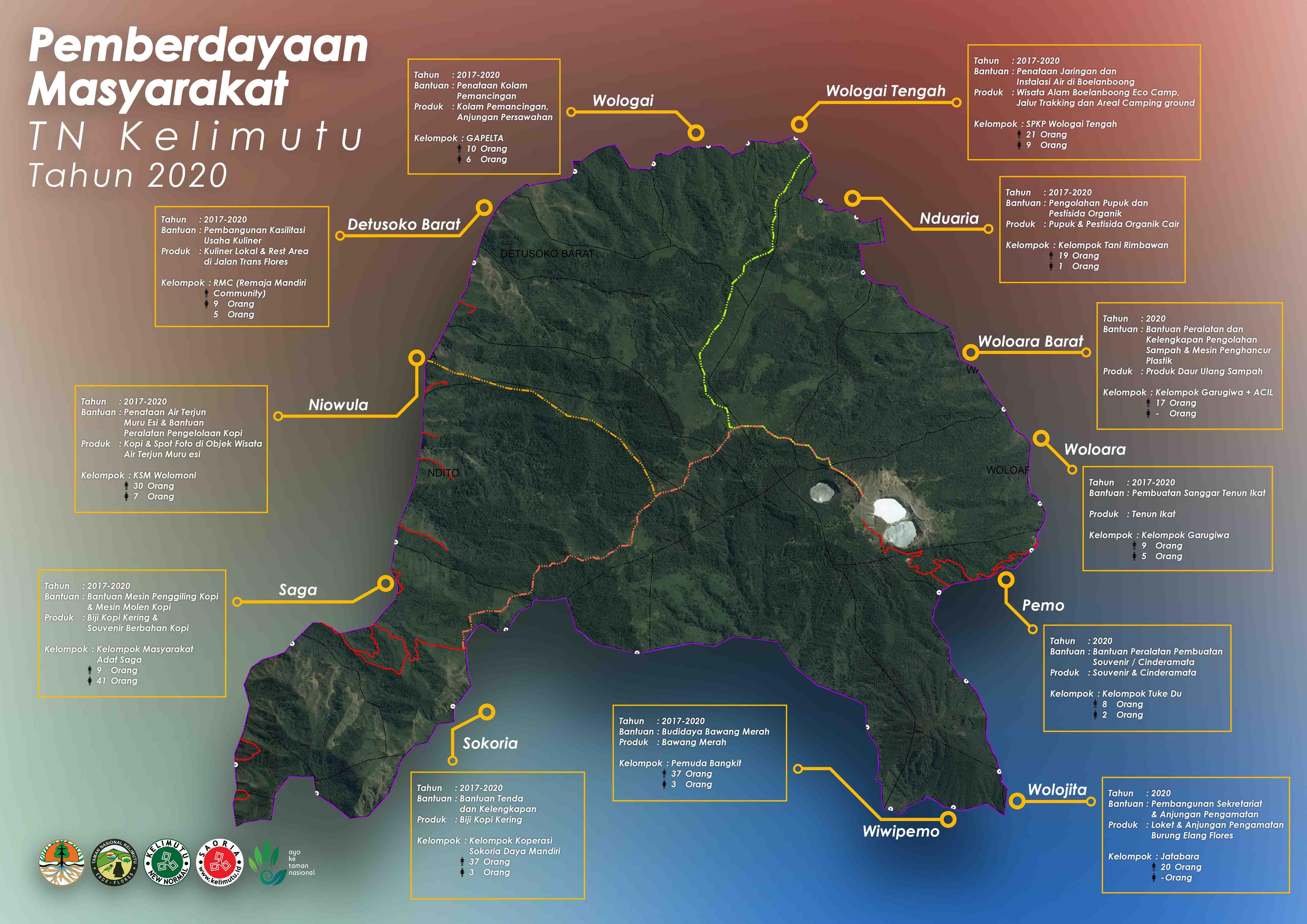 Infografis Pemberdayaan Masyarakat TN Kelimutu